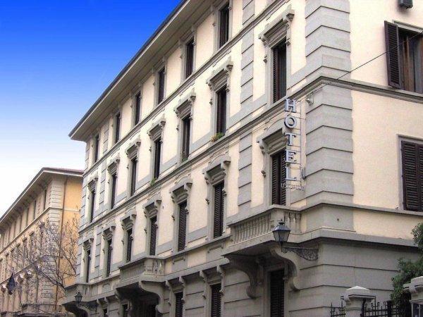 Hotel Lombardi